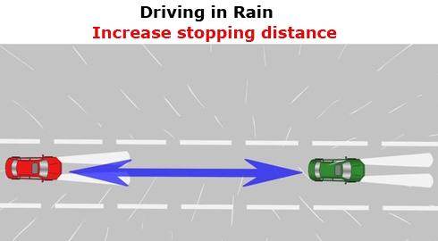 10 things to know before driving  in the rain